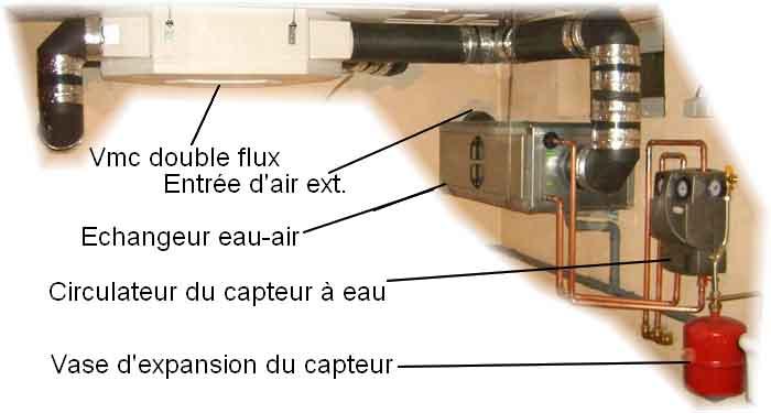 ned air puits canadien changeur eau air. Black Bedroom Furniture Sets. Home Design Ideas